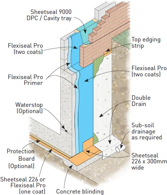 Waterproofing Detail Sheets : Flexiseal pro data sheet flexible waterproofing