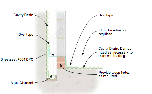 Riw Cavity Drain R20 Data Sheet