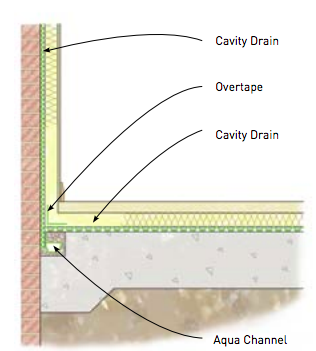 Wall Floor Junction with Dry Lining System