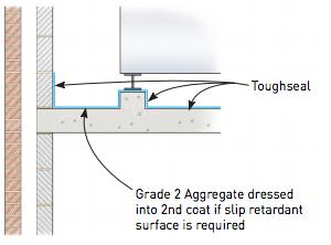 Detail 1 - Plant room detail, horizontal wearing surface