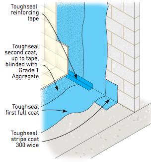 Detail 2 -Tile Bedding/Render Key