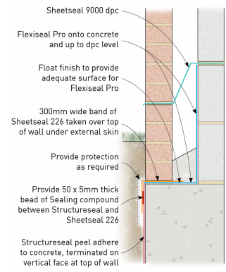 Structureseal Data Sheet