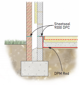Typical Ground Bearing Slab
