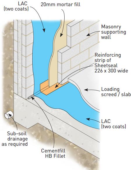 Detail 2 - Internal Tanking